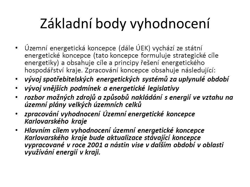 VÝVOJ VNĚJŠÍCH PODMÍNEK A ENERGETICKÉ LEGISLATIVY V ČR • Zákon č.