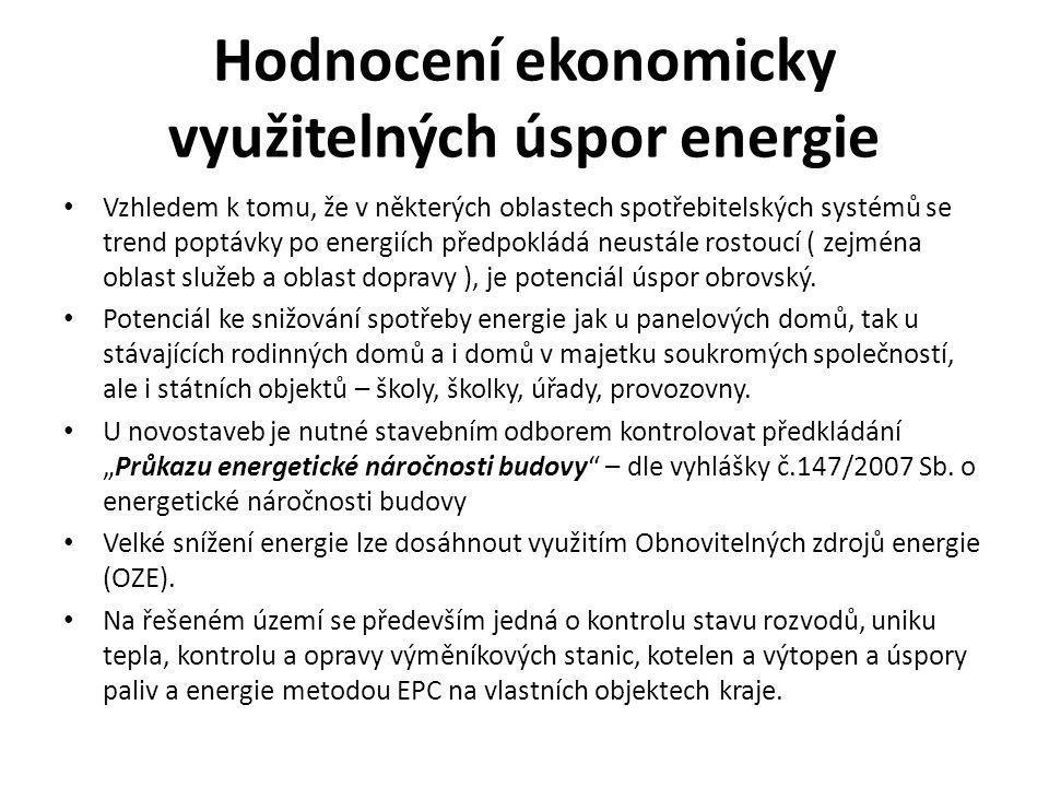 Hodnocení ekonomicky využitelných úspor energie • Vzhledem k tomu, že v některých oblastech spotřebitelských systémů se trend poptávky po energiích př