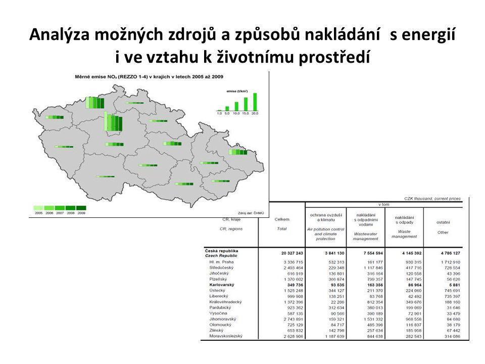 Analýza možných zdrojů a způsobů nakládání s energií i ve vztahu k životnímu prostředí