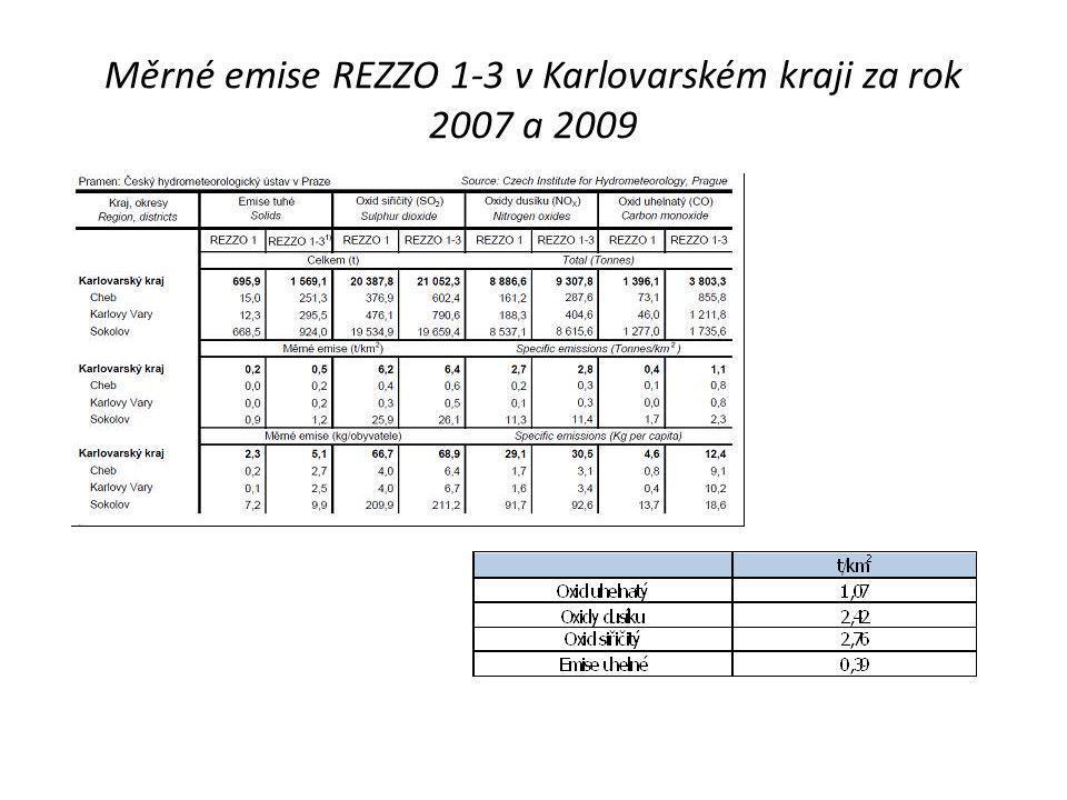 Měrné emise REZZO 1-3 v Karlovarském kraji za rok 2007 a 2009