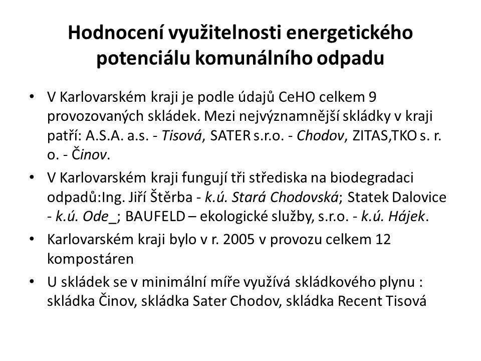 Hodnocení využitelnosti energetického potenciálu komunálního odpadu • V Karlovarském kraji je podle údajů CeHO celkem 9 provozovaných skládek. Mezi ne