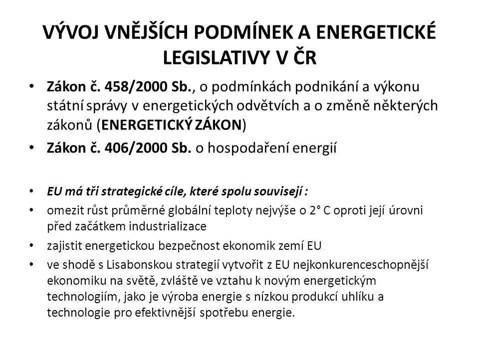 VÝVOJ VNĚJŠÍCH PODMÍNEK A ENERGETICKÉ LEGISLATIVY V ČR • Zákon č. 458/2000 Sb., o podmínkách podnikání a výkonu státní správy v energetických odvětvíc