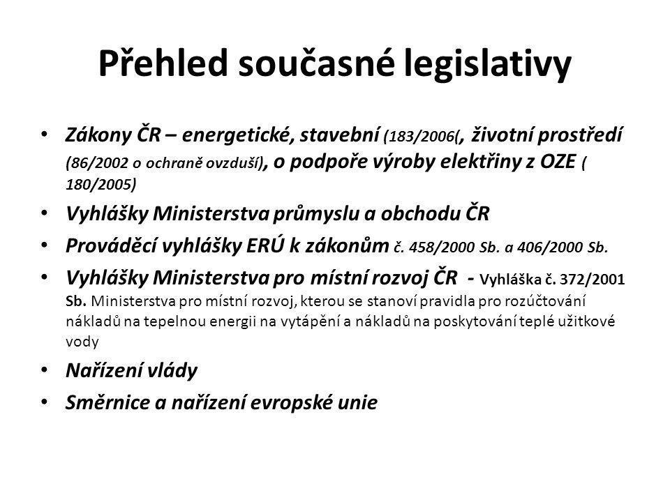Přehled současné legislativy • Zákony ČR – energetické, stavební (183/2006(, životní prostředí (86/2002 o ochraně ovzduší), o podpoře výroby elektřiny