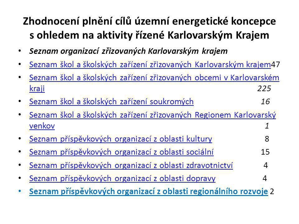 Zhodnocení plnění cílů územní energetické koncepce s ohledem na aktivity řízené Karlovarským Krajem • Seznam organizací zřizovaných Karlovarským kraje