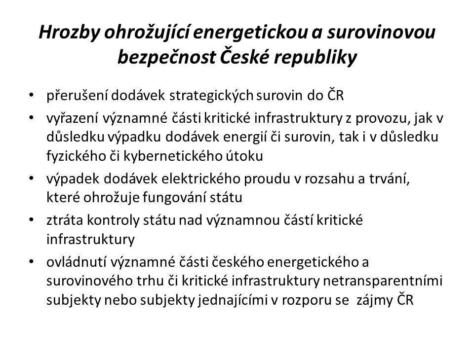 Hrozby ohrožující energetickou a surovinovou bezpečnost České republiky • přerušení dodávek strategických surovin do ČR • vyřazení významné části krit