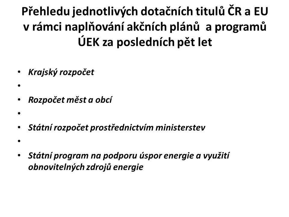 Přehledu jednotlivých dotačních titulů ČR a EU v rámci naplňování akčních plánů a programů ÚEK za posledních pět let • Krajský rozpočet • • Rozpočet m