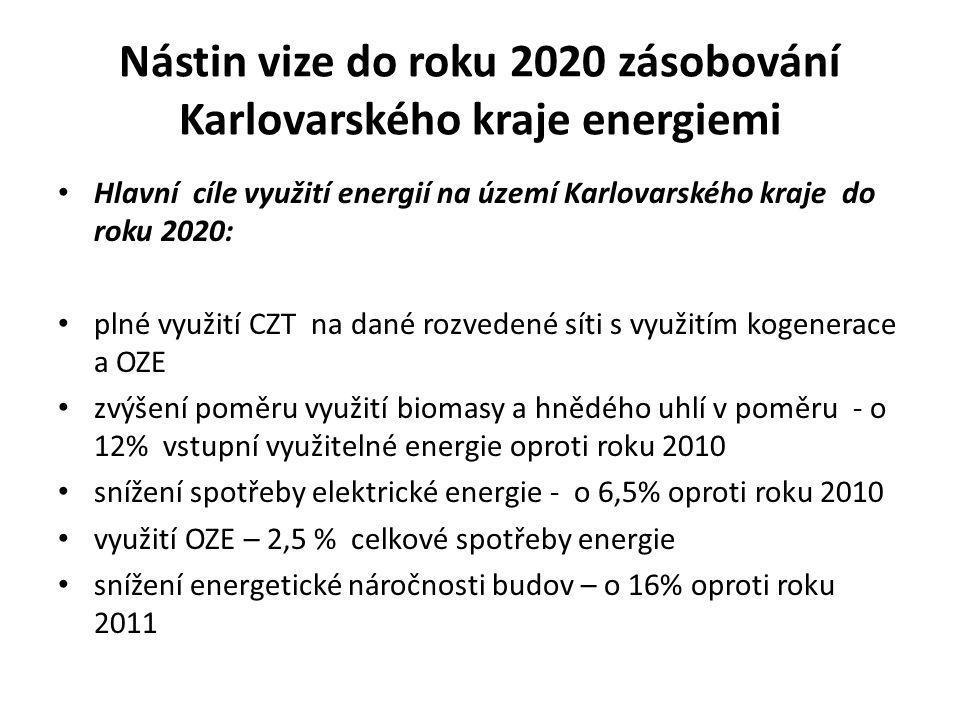Nástin vize do roku 2020 zásobování Karlovarského kraje energiemi • Hlavní cíle využití energií na území Karlovarského kraje do roku 2020: • plné využ