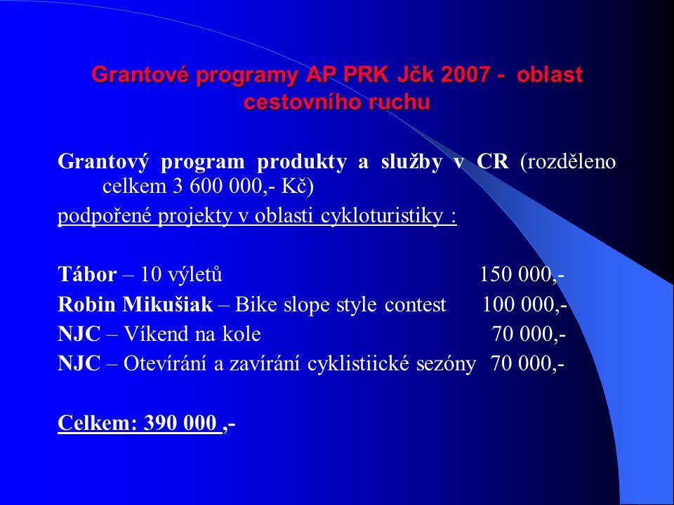 Grantové programy AP PRK Jčk 2007 - oblast cestovního ruchu Grantový program produkty a služby v CR (rozděleno celkem 3 600 000,- Kč) podpořené projekty v oblasti cykloturistiky : Tábor – 10 výletů 150 000,- Robin Mikušiak – Bike slope style contest 100 000,- NJC – Víkend na kole 70 000,- NJC – Otevírání a zavírání cyklistiické sezóny 70 000,- Celkem: 390 000,-