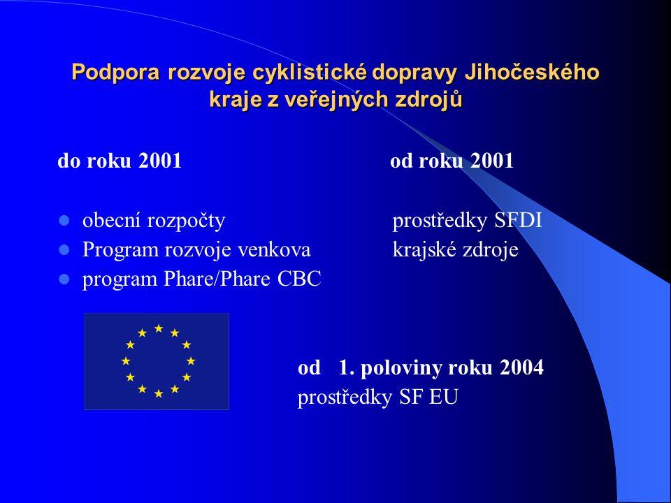 Podpora rozvoje cyklistické dopravy Jihočeského kraje z veřejných zdrojů do roku 2001 od roku 2001  obecní rozpočtyprostředky SFDI  Program rozvoje venkova krajské zdroje  program Phare/Phare CBC od 1.
