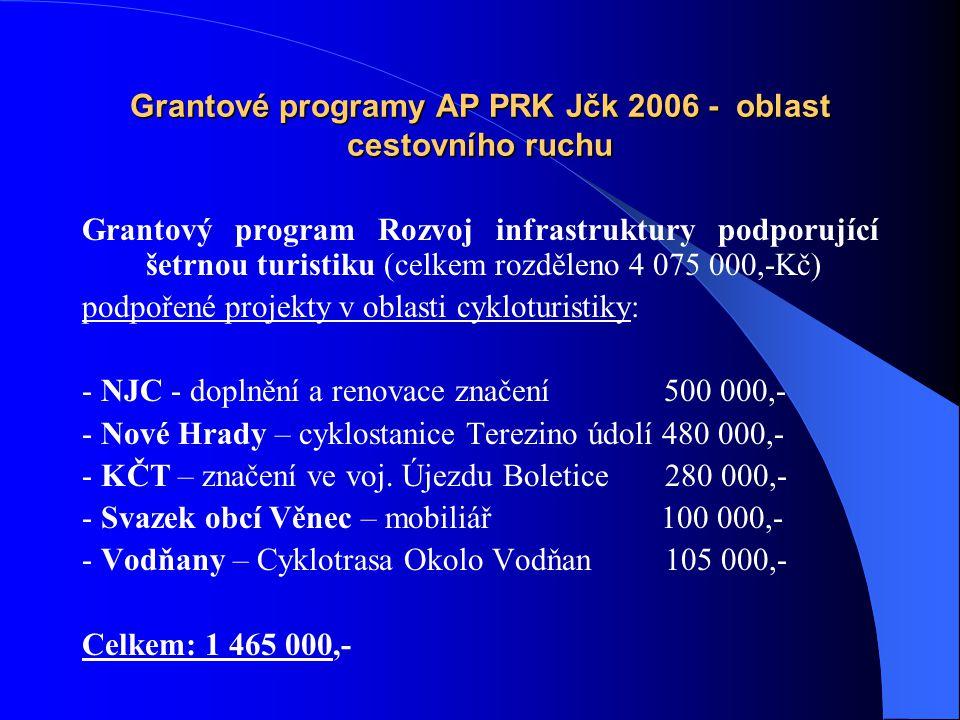 Grantové programy AP PRK Jčk 2006 - oblast cestovního ruchu Grantový program Rozvoj infrastruktury podporující šetrnou turistiku (celkem rozděleno 4 075 000,-Kč) podpořené projekty v oblasti cykloturistiky: - NJC - doplnění a renovace značení 500 000,- - Nové Hrady – cyklostanice Terezino údolí 480 000,- - KČT – značení ve voj.
