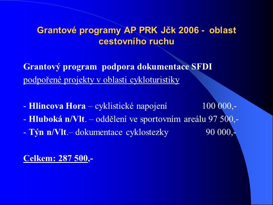 Grantové programy AP PRK Jčk 2006 - oblast cestovního ruchu Grantový program podpora dokumentace SFDI podpořené projekty v oblasti cykloturistiky - Hlincova Hora – cyklistické napojení 100 000,- - Hluboká n/Vlt.