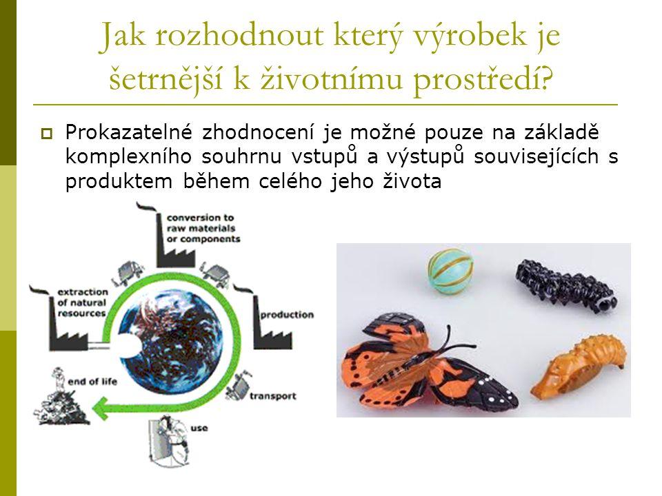 Jak rozhodnout který výrobek je šetrnější k životnímu prostředí?  Prokazatelné zhodnocení je možné pouze na základě komplexního souhrnu vstupů a výst