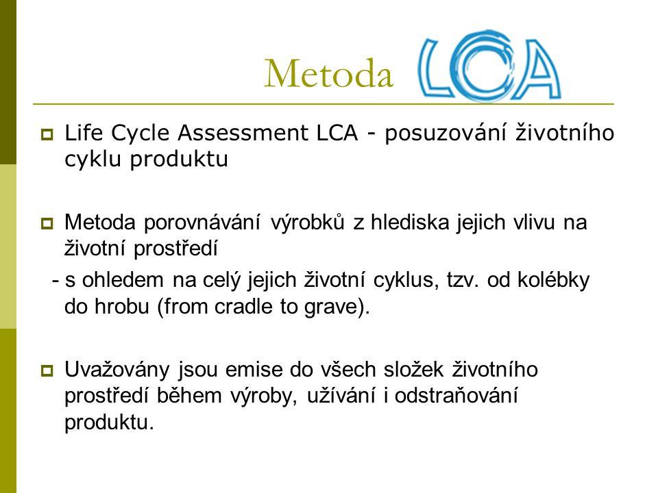 Metoda  Life Cycle Assessment LCA - posuzování životního cyklu produktu  Metoda porovnávání výrobků z hlediska jejich vlivu na životní prostředí - s ohledem na celý jejich životní cyklus, tzv.