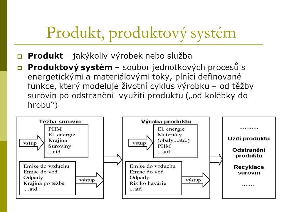 """Produkt, produktový systém  Produkt – jakýkoliv výrobek nebo služba  Produktový systém – soubor jednotkových procesů s energetickými a materiálovými toky, plnící definované funkce, který modeluje životní cyklus výrobku – od těžby surovin po odstranění využití produktu (""""od kolébky do hrobu )"""