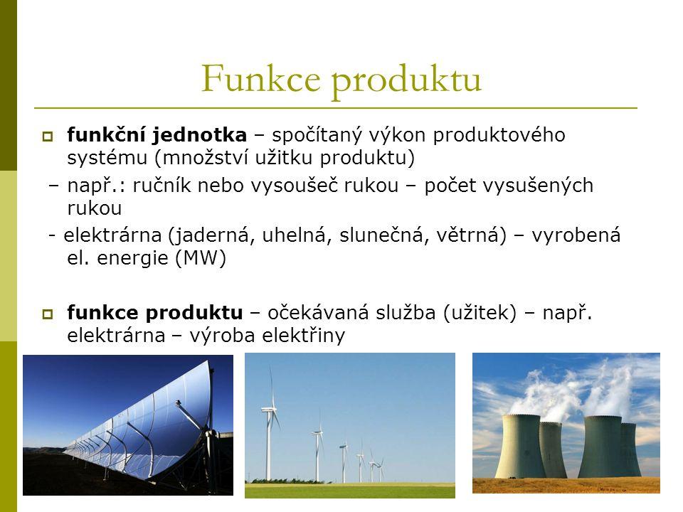 Funkce produktu  funkční jednotka – spočítaný výkon produktového systému (množství užitku produktu) – např.: ručník nebo vysoušeč rukou – počet vysušených rukou - elektrárna (jaderná, uhelná, slunečná, větrná) – vyrobená el.