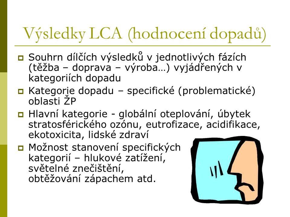Výsledky LCA (hodnocení dopadů)  Souhrn dílčích výsledků v jednotlivých fázích (těžba – doprava – výroba…) vyjádřených v kategoriích dopadu  Kategor