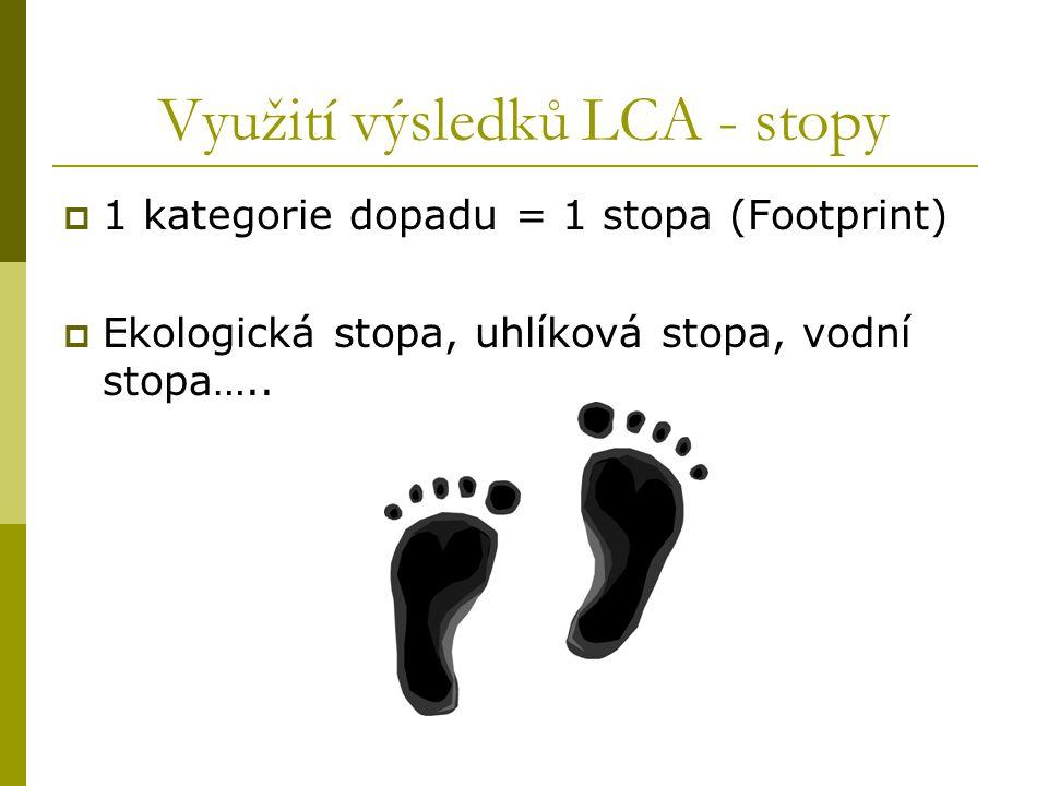 Využití výsledků LCA - stopy  1 kategorie dopadu = 1 stopa (Footprint)  Ekologická stopa, uhlíková stopa, vodní stopa…..
