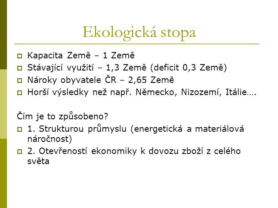 Ekologická stopa  Kapacita Země – 1 Země  Stávající využití – 1,3 Země (deficit 0,3 Země)  Nároky obyvatele ČR – 2,65 Země  Horší výsledky než např.