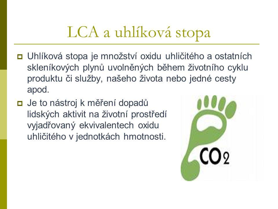 LCA a uhlíková stopa  Uhlíková stopa je množství oxidu uhličitého a ostatních skleníkových plynů uvolněných během životního cyklu produktu či služby, našeho života nebo jedné cesty apod.
