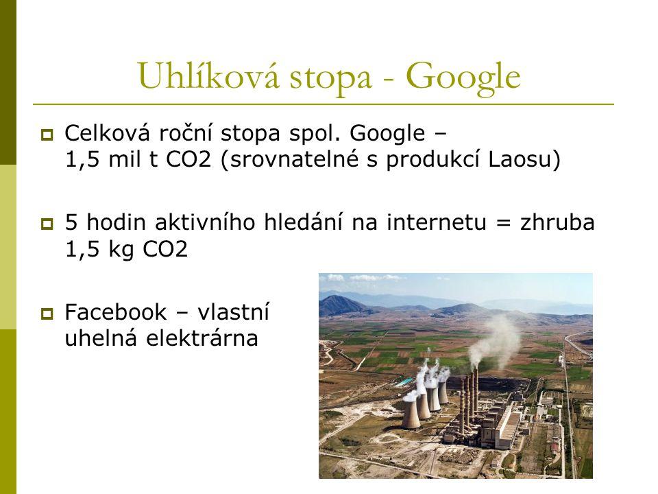Uhlíková stopa - Google  Celková roční stopa spol. Google – 1,5 mil t CO2 (srovnatelné s produkcí Laosu)  5 hodin aktivního hledání na internetu = z