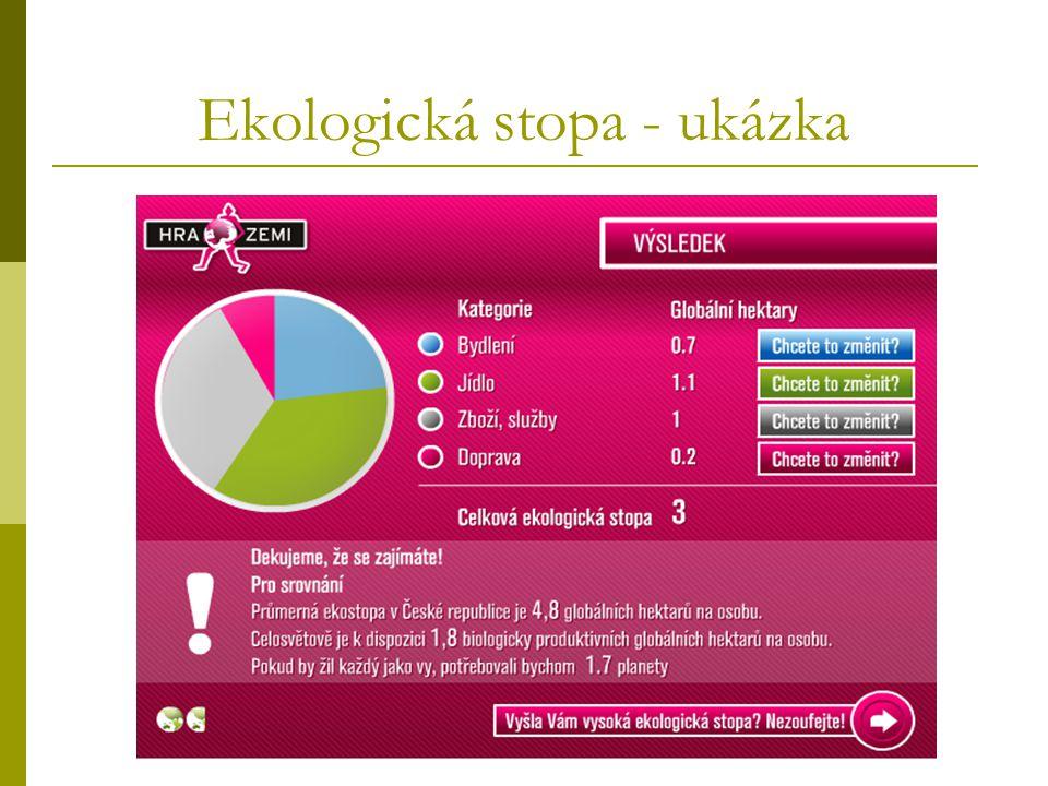 Ekologická stopa - ukázka