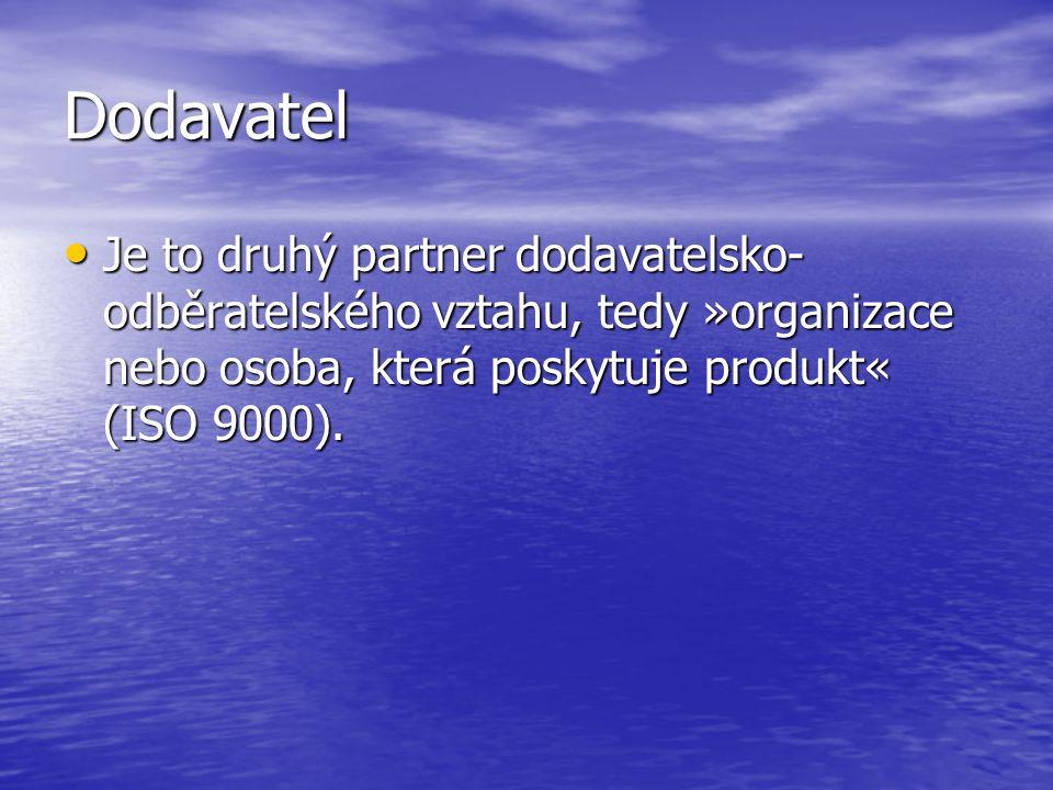 Dodavatel • Je to druhý partner dodavatelsko- odběratelského vztahu, tedy »organizace nebo osoba, která poskytuje produkt« (ISO 9000).