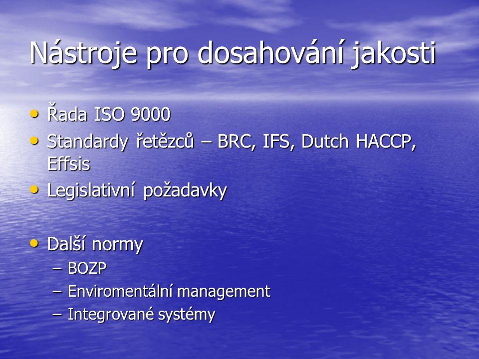 Nástroje pro dosahování jakosti • Řada ISO 9000 • Standardy řetězců – BRC, IFS, Dutch HACCP, Effsis • Legislativní požadavky • Další normy –BOZP –Envi