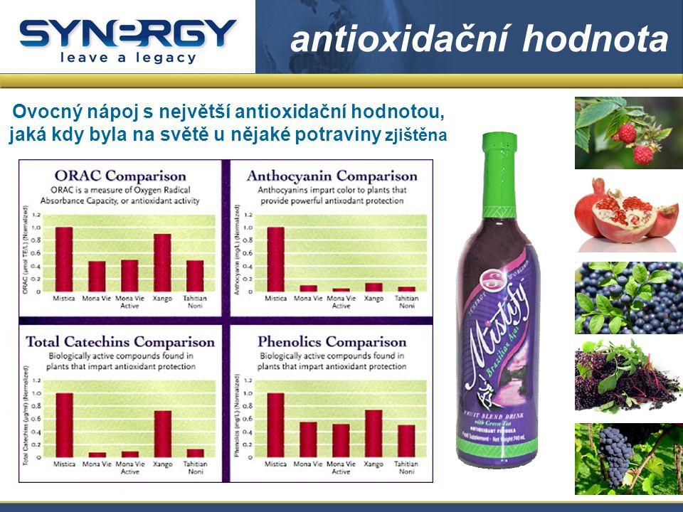 Ovocný nápoj s největší antioxidační hodnotou, jaká kdy byla na světě u nějaké potraviny zjištěna antioxidační hodnota