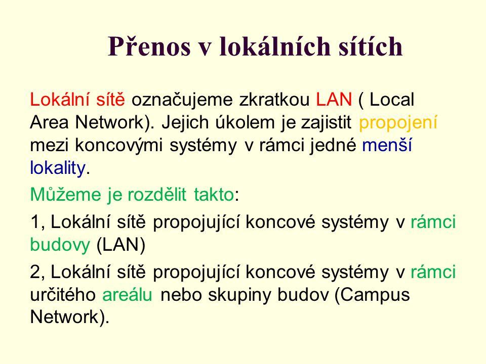 Přenos v lokálních sítích • V těchto sítích se používají téměř všechny základní typy přenosových médií.