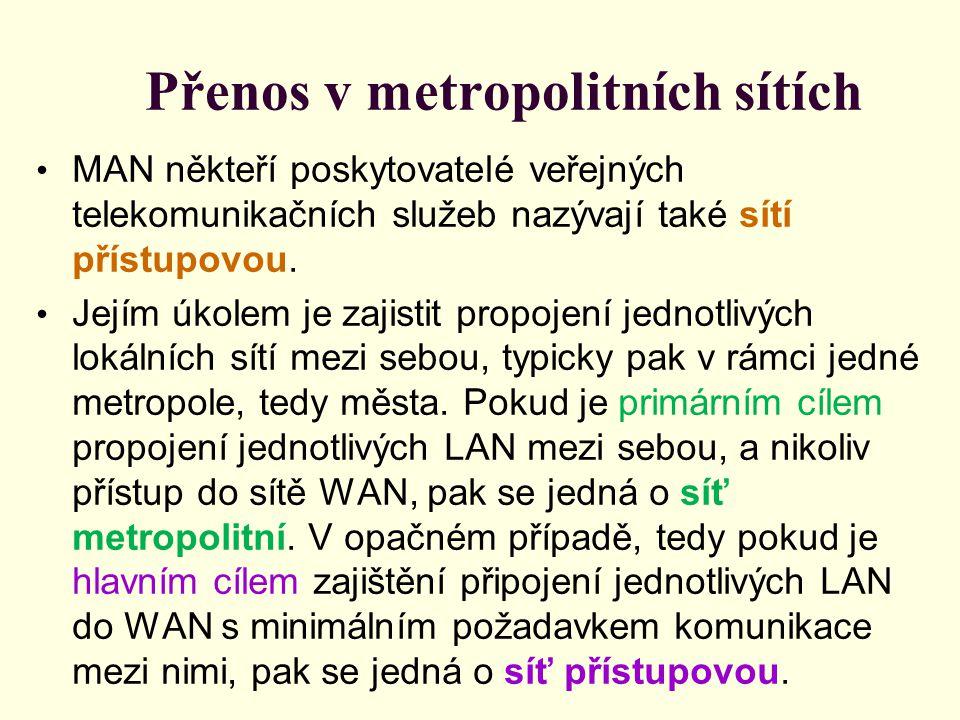Přenos v metropolitních sítích • U těchto typů sítí se používají všechna uvedená základní přenosová média.