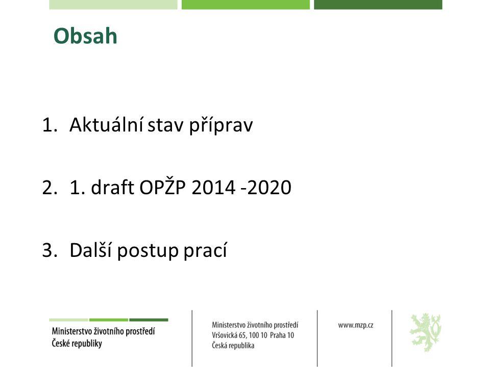 Obsah 1.Aktuální stav příprav 2.1. draft OPŽP 2014 -2020 3.Další postup prací