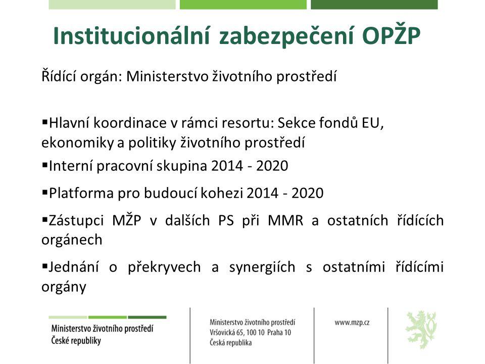 Institucionální zabezpečení OPŽP Řídící orgán: Ministerstvo životního prostředí  Hlavní koordinace v rámci resortu: Sekce fondů EU, ekonomiky a polit