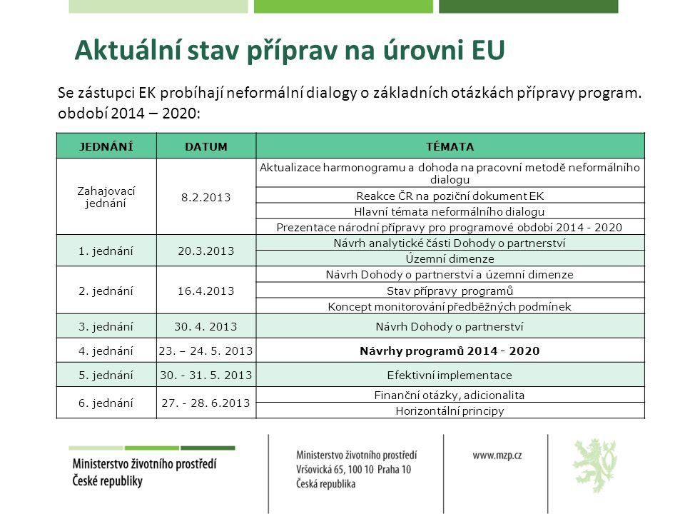 Aktuální stav příprav na úrovni EU Se zástupci EK probíhají neformální dialogy o základních otázkách přípravy program. období 2014 – 2020: JEDNÁNÍDATU