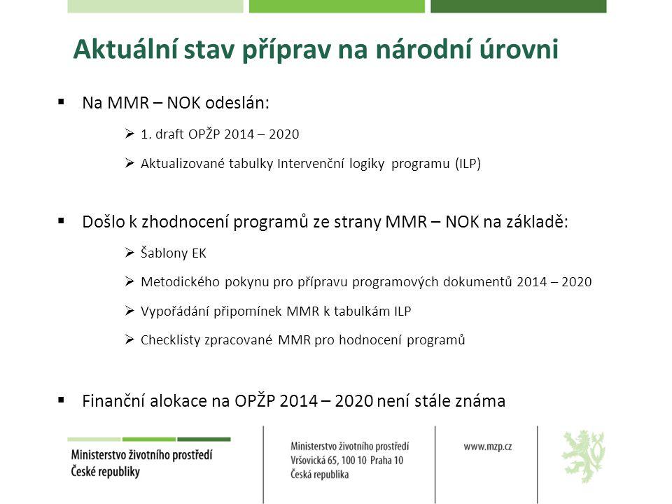 Aktuální stav příprav na národní úrovni  Na MMR – NOK odeslán:  1. draft OPŽP 2014 – 2020  Aktualizované tabulky Intervenční logiky programu (ILP)