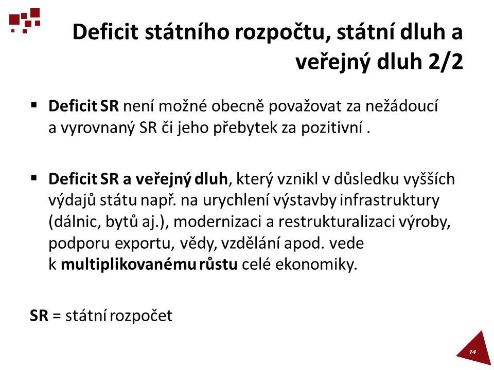 Deficit státního rozpočtu, státní dluh a veřejný dluh 2/2  Deficit SR není možné obecně považovat za nežádoucí a vyrovnaný SR či jeho přebytek za pozitivní.