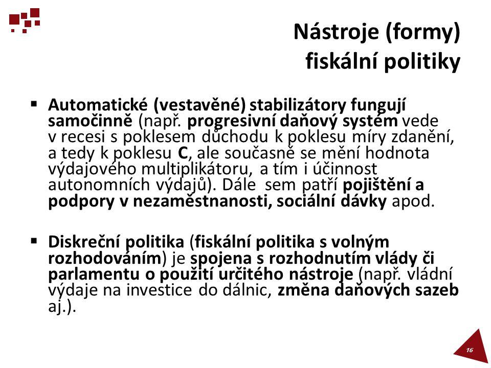 Nástroje (formy) fiskální politiky  Automatické (vestavěné) stabilizátory fungují samočinně (např.