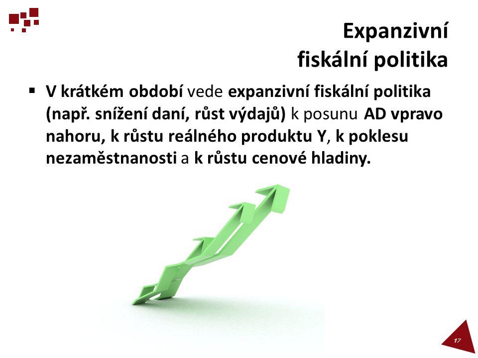 Expanzivní fiskální politika  V krátkém období vede expanzivní fiskální politika (např.