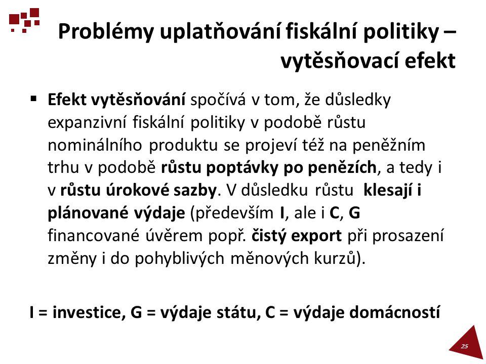 Problémy uplatňování fiskální politiky – vytěsňovací efekt  Efekt vytěsňování spočívá v tom, že důsledky expanzivní fiskální politiky v podobě růstu nominálního produktu se projeví též na peněžním trhu v podobě růstu poptávky po penězích, a tedy i v růstu úrokové sazby.