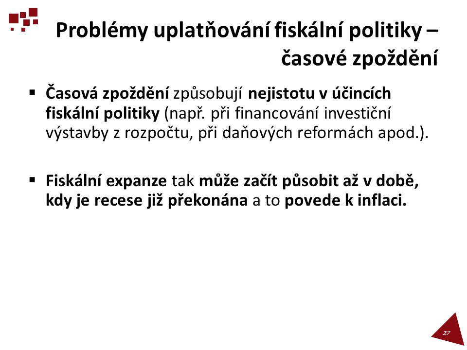 Problémy uplatňování fiskální politiky – časové zpoždění  Časová zpoždění způsobují nejistotu v účincích fiskální politiky (např.