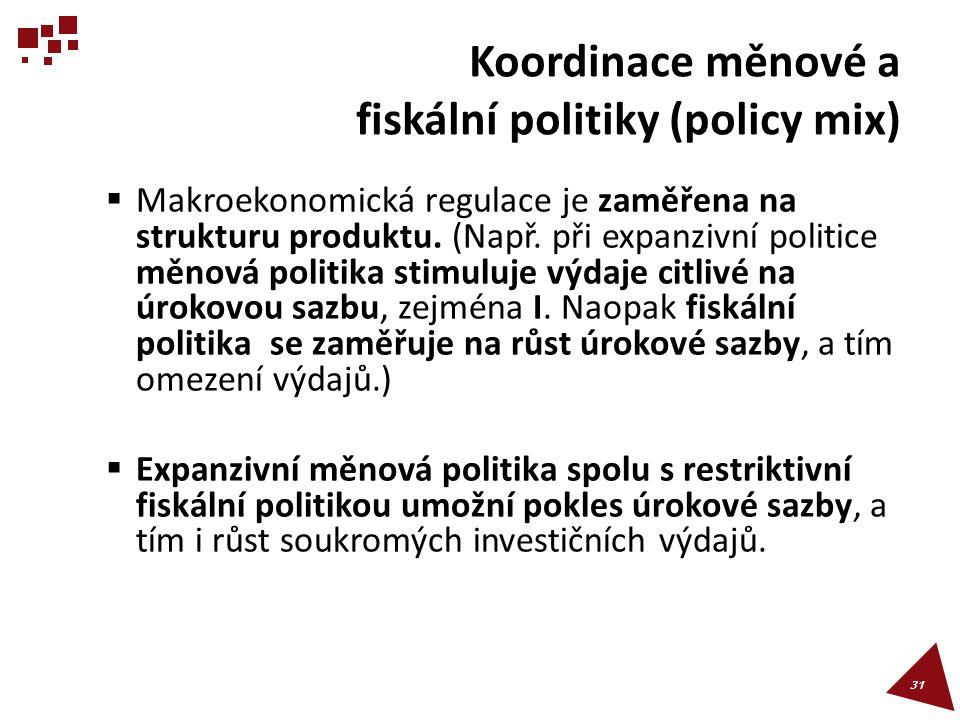 Koordinace měnové a fiskální politiky (policy mix)  Makroekonomická regulace je zaměřena na strukturu produktu.