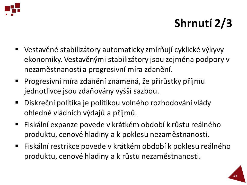 Shrnutí 2/3  Vestavěné stabilizátory automaticky zmírňují cyklické výkyvy ekonomiky.