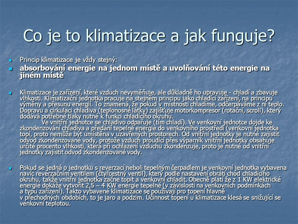 Co je to klimatizace a jak funguje?  Princip klimatizace je vždy stejný:  absorbování energie na jednom místě a uvolňování této energie na jiném mís