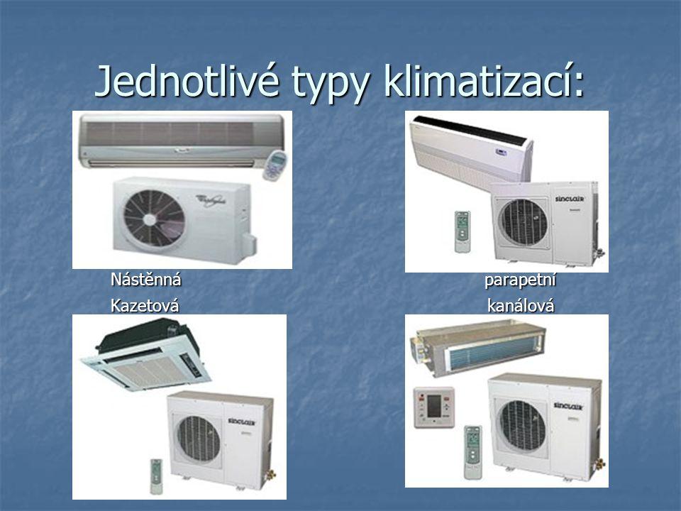 Jednotlivé typy klimatizací: Nástěnná parapetní Nástěnná parapetní Kazetová kanálová Kazetová kanálová