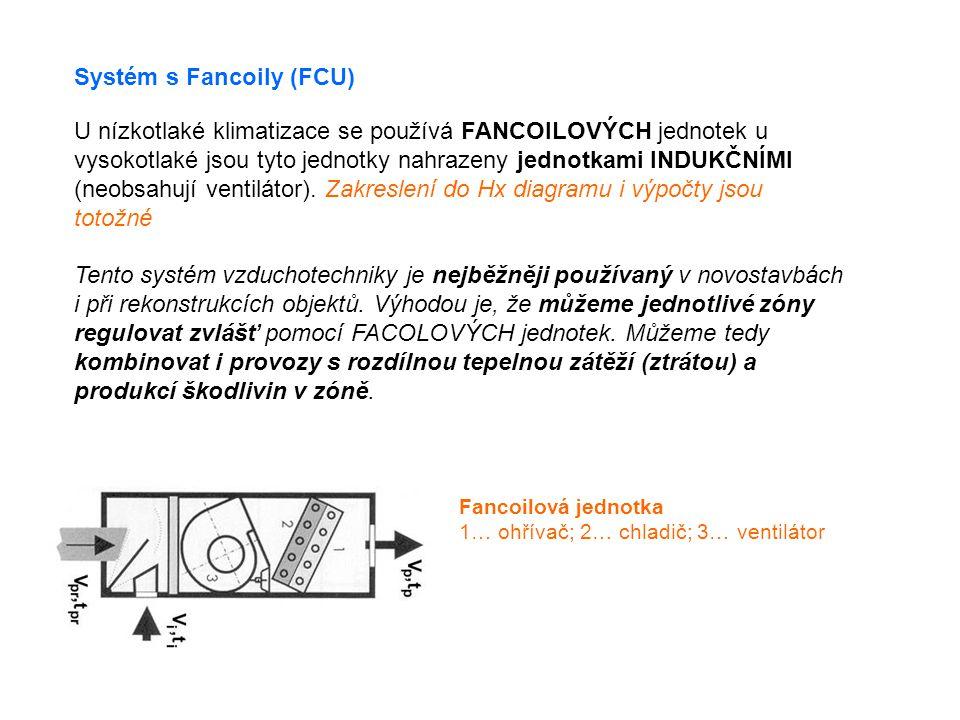U nízkotlaké klimatizace se používá FANCOILOVÝCH jednotek u vysokotlaké jsou tyto jednotky nahrazeny jednotkami INDUKČNÍMI (neobsahují ventilátor).