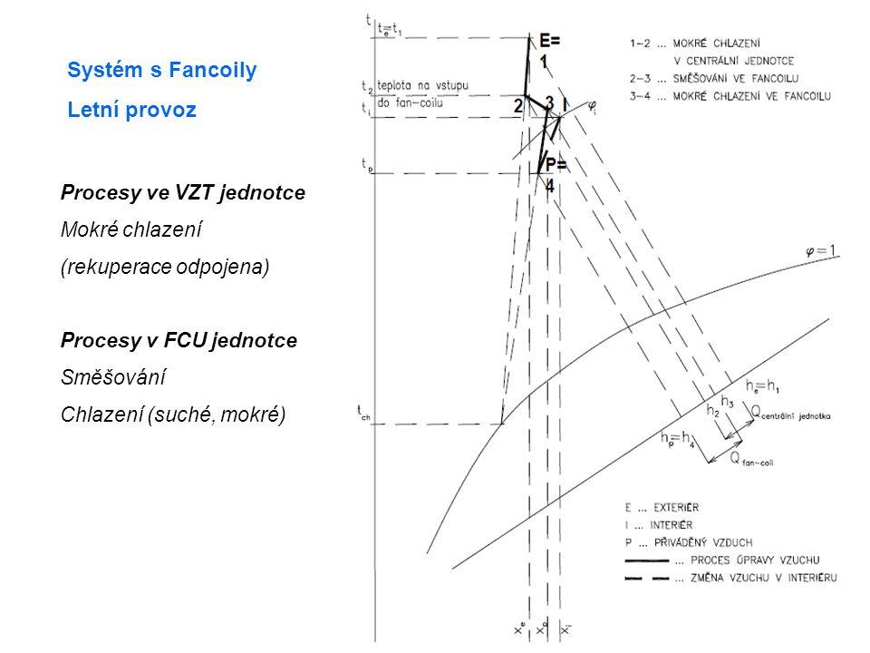 Systém s Fancoily Letní provoz Procesy ve VZT jednotce Mokré chlazení (rekuperace odpojena) Procesy v FCU jednotce Směšování Chlazení (suché, mokré)