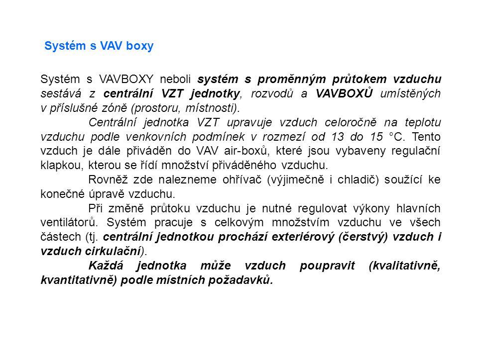 Systém s VAVBOXY neboli systém s proměnným průtokem vzduchu sestává z centrální VZT jednotky, rozvodů a VAVBOXŮ umístěných v příslušné zóně (prostoru, místnosti).