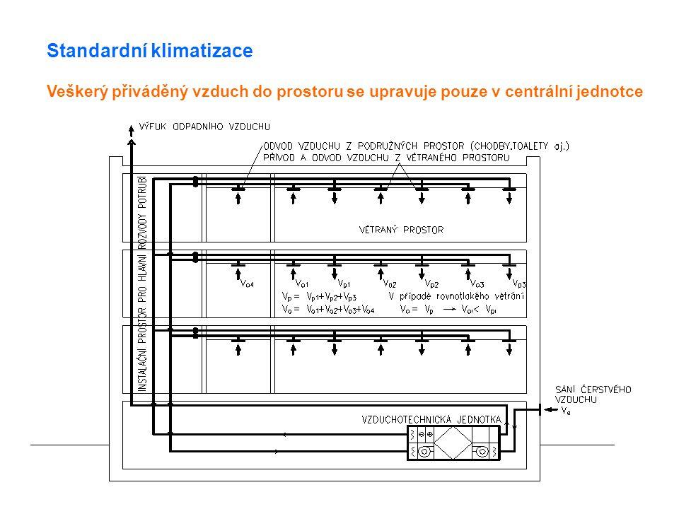 Standardní klimatizace Veškerý přiváděný vzduch do prostoru se upravuje pouze v centrální jednotce