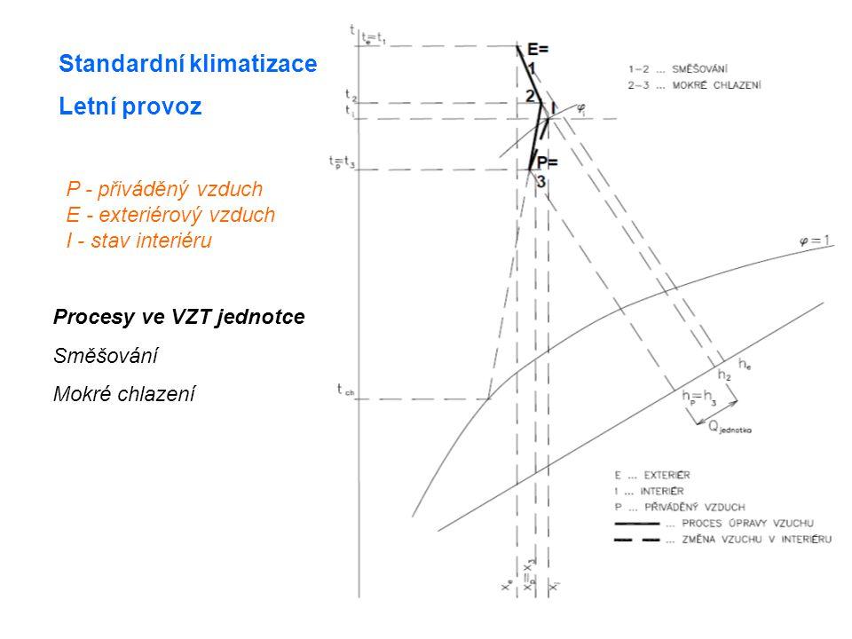 Systém s Fancoily (FCU) Systém pracuje pouze s čerstvým vzduchem, ke směšování dochází přímo v místnostech