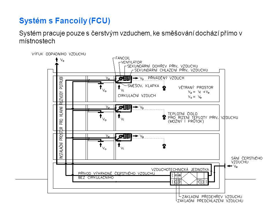 Systém s Fancoily (FCU) Systém s FANCOILY (ventilátorovými jednotkami) využívá toho, že FANCOILOVÉ jednotky přímo smíchávají přiváděný (exteriérový) vzduch se vzduchem v místnosti.