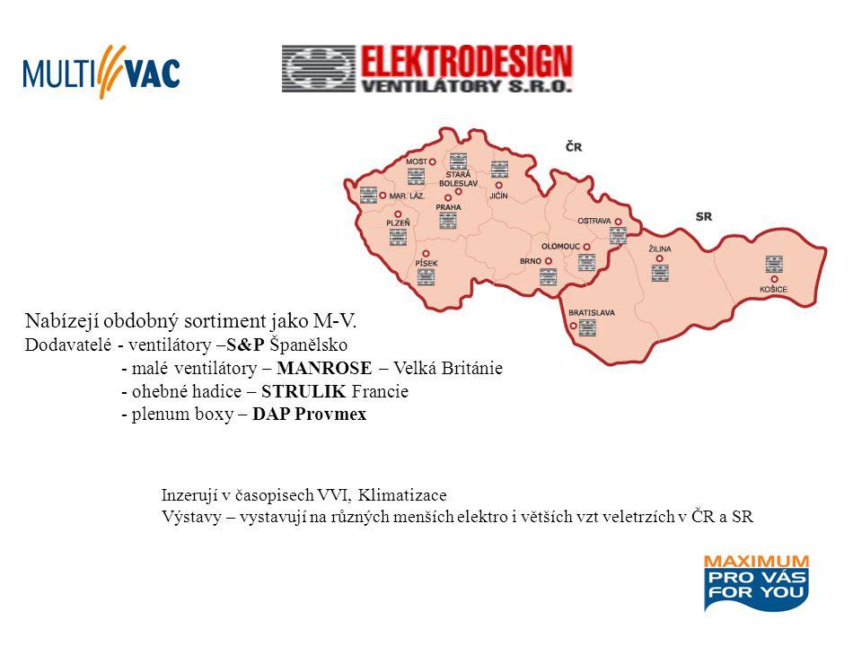Nabízejí obdobný sortiment jako M-V. Dodavatelé - ventilátory –S&P Španělsko - malé ventilátory – MANROSE – Velká Británie - ohebné hadice – STRULIK F